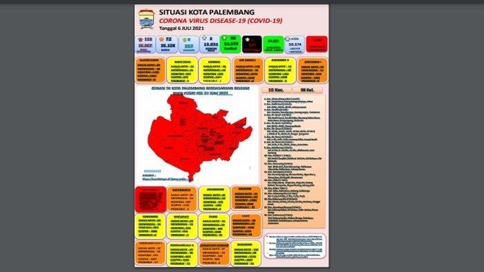 Update Covid-19 di Palembang Selasa 6 Juli 2021, Waspada Kecamatan Sukarami Tertinggi Ini Rinciannya