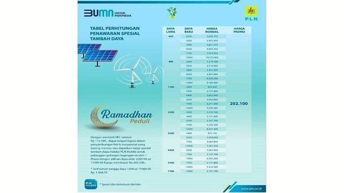 PLN akan kasih Promo Ramadhan Peduli mulai Diskon Tambah Daya untuk kamu yang membeli produk layanan Renewable Energy Certificate (REC).