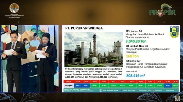 PT Pupuk Sriwidjaja Palembang Kembali Raih Proper Hijau Tahun 2020 dari KLHK