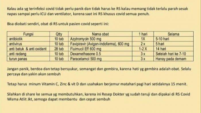 BPOM Izinkan Penjualan 12 JENIS Obat untuk Pasien Covid-19: Tak Ada Ivermectin, Cek Daftarnya