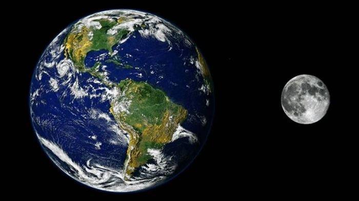 Jawaban Tema 8 Kelas 6 SD Halaman 2 3 4 5 6 7 Pembelajaran 1 Materi Tentang Arah Gerak Bumi