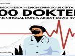100-dokter-di-indonesia-meninggal-dunia-karena-covid-19.jpg