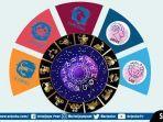 5-zodiak-dikenal-ceplas-ceplos.jpg