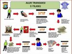 alur-e-tilang_20161214_105408.jpg
