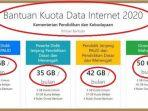 bantuan-kuota-data-internet-2020.jpg