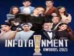 daftar-pemenang-infotainment-awards-2021.jpg