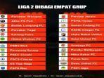 format-pembagian-grup-kompetisi-liga-2.jpg
