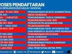ilustrasi-cpns-palembang-2021.jpg