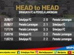 ilustrasi-head-to-head-sriwijaya-fc-vs-persela-lamongan_20180531_123217.jpg