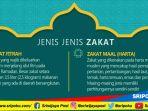 ilustrasi-jenis-jenis-zakat_20180529_093933.jpg