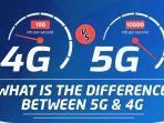 ilustrasi-perbandingan-jaringan-kualitas-4g-dan-5g.jpg