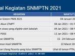 jadwal-snmptn-2021.jpg