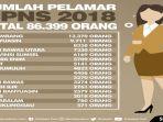 jumlah-pelamar-cpns-di-palembang_20181016_105755.jpg