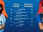 live-trans-tv-trans7-berikut-susunan-pemain-uruguay-vs-prancis-di-perempat-final-piala-dunia-2018_20180706_202503.jpg