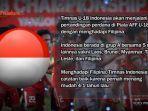 siaran-langsung-sctv-timnas-indonesia.jpg