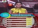 tv-online-indosiar-link-live-streaming-lida-2020-jam-2000-wib-dukung-jagoan-pilihanmu-di-sini.jpg