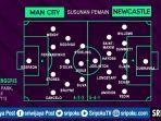 tv-online-link-live-streaming-newcastle-united-vs-manchester-city-liga-inggris-mola-tv-rcti-disini.jpg