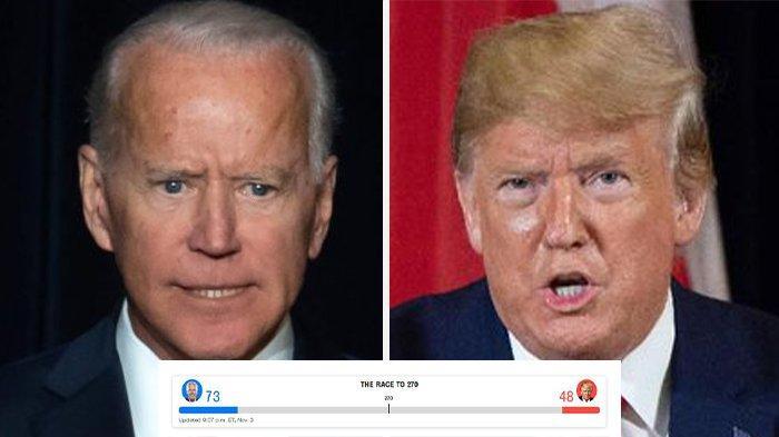Hasil Quick Count Pilpres AS 09.00 WIB, Menangkan New York dan New Jersey, Biden Salip Trump 73-48