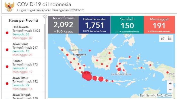 Update Kasus Corona di Indonesia dari Awal Diumumkan Jokowi hingga Kasus Terbaru Hari Ini