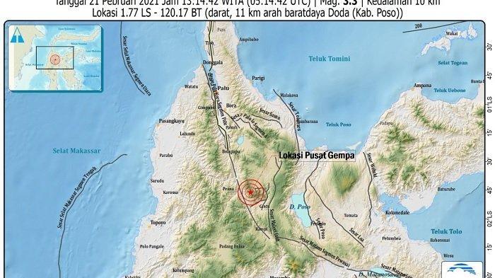 Gempa di Poso 21 Februari 2021