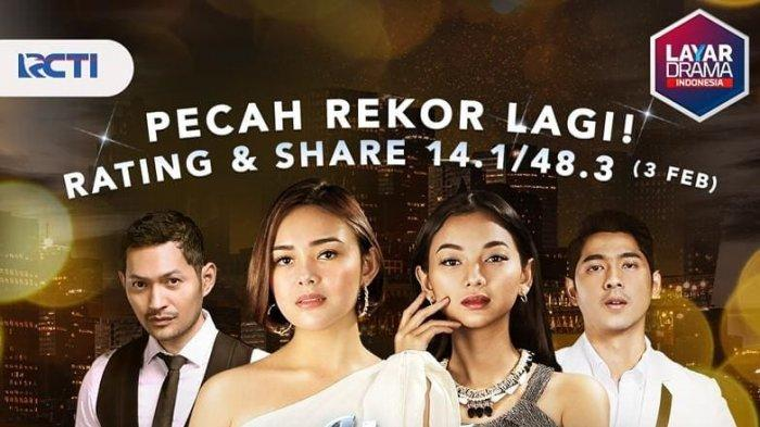 Ikatan Cinta pecah rekor rating dan share tertinggi