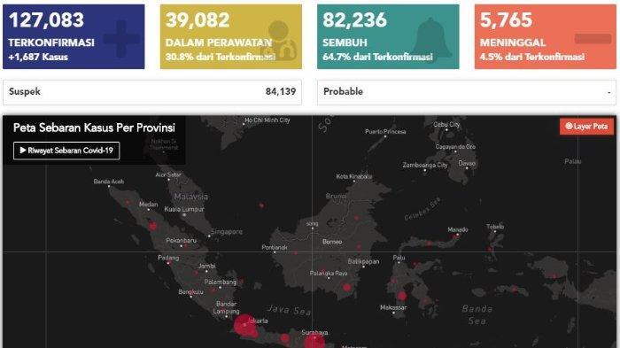 Update Virus Corona di Indonesia per Senin, 10 Agustus 2020: Kasus Positif Bertambah 1.687 Orang