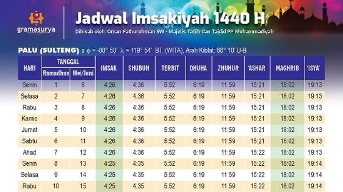 Jadwal Imsak dan Buka Puasa di Kota Palu Selama 30 Hari di Bulan Ramadan 2019/1440 H Beserta Doanya