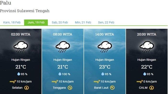 BMKG: Prakiraan Cuaca Besok Jumat, 19 Februari 2021 di Sulteng, Berawan hingga Hujan Lebat