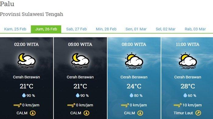 Prakiraan Cuaca Jumat, 26 Februari 2021 di Sulawesi Tengah: Cerah hingga Hujan Sedang