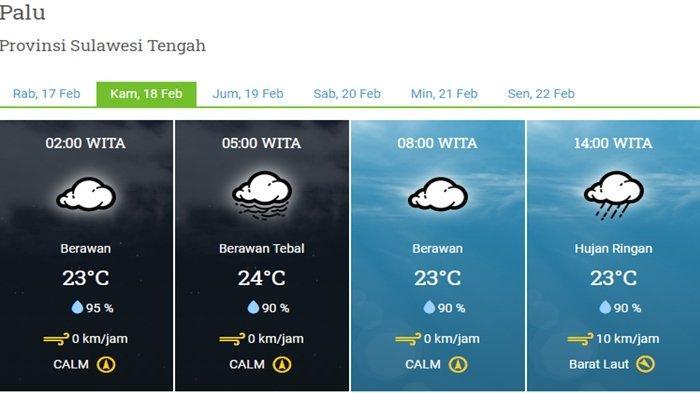 BMKG: Prakiraan Cuaca Besok Kamis 18 Februari 2021 di Sulteng, Cerah hingga Hujan Ringan