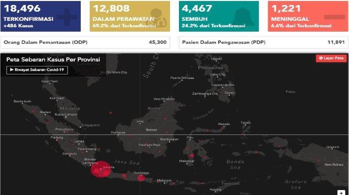 Sebaran Corona di Indonesia Selasa 19 Mei: 12.808 Pasien Masih Dirawat, 9 Provinsi Nihil Kasus Baru