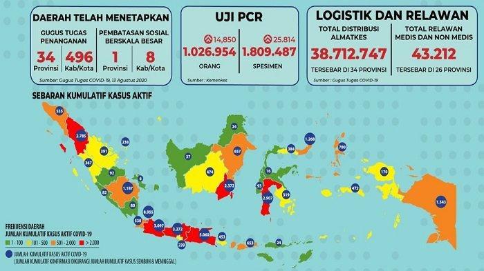 Sebaran Covid-19 Indonesia Kamis 13 Agustus: Termasuk Sulut, 5 Provinsi Catat Kasus Harian Terbanyak