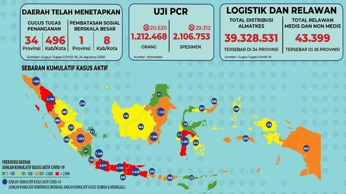 Sebaran Covid-19 Rabu 26 Agustus: DKI Jakarta Catat 713 Kasus Baru dan 763 Pasien Sembuh per 24 Jam
