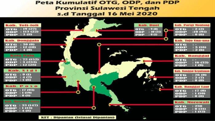 Update Corona Sulteng Sabtu 16 Mei 2020: Tambah 1 Pasien di Buol, 10 Kasus ODP, dan 6 Berstatus PDP
