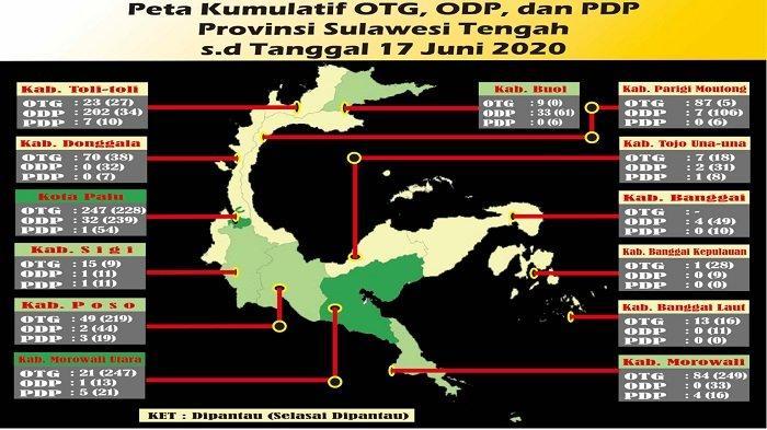 Update Covid-19 Sulteng Rabu 17 Juni 2020: Total 172 Kasus, 4 Pasien Sembuh, 39 Kasus Masih Aktif