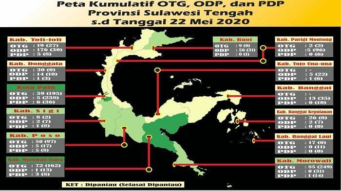 Update Corona Sulteng Jumat, 22 Mei 2020: Nihil Kasus Terkonfirmasi Positif, Tambah 15 ODP dan 2 PDP
