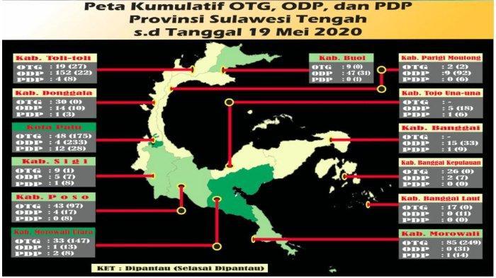 Update Corona Sulteng Selasa 19 Mei 2020:Nihil Kasus Baru, Tambah 2 Kasus ODP dan 1 PDP di Kota Palu