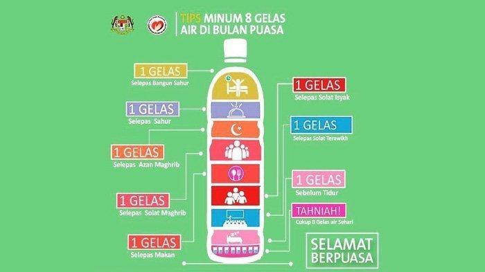 Ingin Penuhi Kebutuhan 8 Gelas Air Sehari saat Puasa? Awali 2 Gelas saat Sahur & Simak Tips Ini