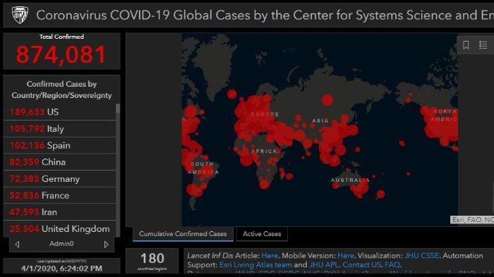 Catat 7 Ribu Kasus Baru, Spanyol Jadi Negara Ketiga dengan Total 100 Ribu Kasus Virus Corona