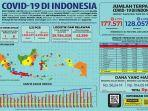 data-covid-19-di-indonesia-per-1-september-2020.jpg