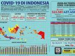 data-covid-19-di-indonesia-per-jumat-27112020.jpg