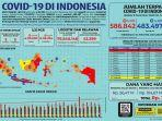 data-covid-19-di-indonesia-per-selasa-8122020.jpg