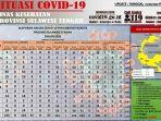 data-covid-19-di-sulteng-per-1-september-2020.jpg