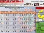 data-covid-19-di-sulteng-per-2-september-2020.jpg