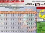 data-covid-19-di-sulteng-per-jumat-28-agustus-2020.jpg