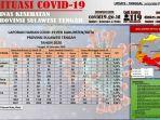 data-covid-19-di-sulteng-per-kamis-31122020.jpg