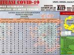 data-covid-19-di-sulteng-per-sabtu-29-agustus-2020.jpg
