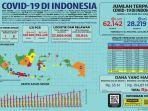 data-kasus-virus-corona-di-indonesia-4-juli.jpg