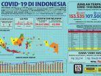 data-kasus-virus-corona-di-indonesia-minggu-2382020.jpg