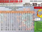 data-kasus-virus-corona-di-sulteng-per-12-oktober-2020.jpg